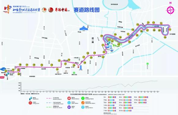 注意啦!10月13日(本周日)马拉松赛,郑州这些区域禁止通行