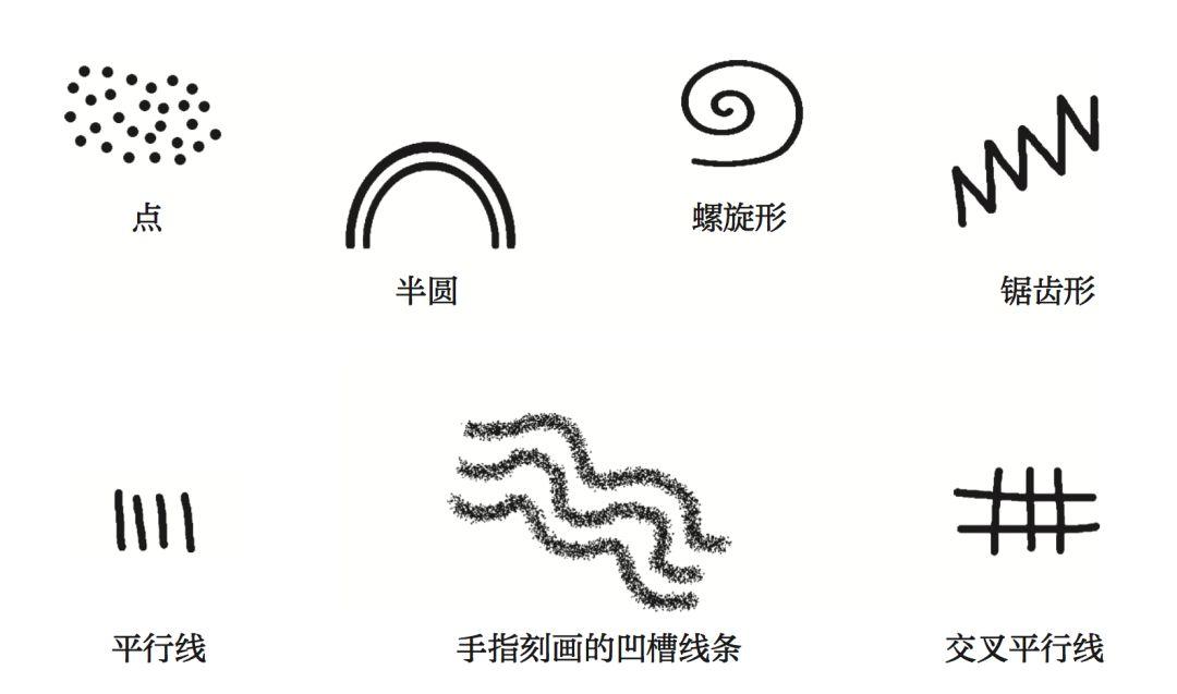 符号侦探——从深处解密人类最古老的象征符号