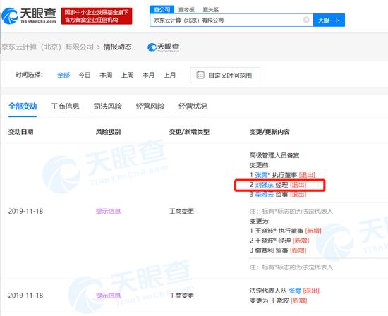 刘强东卸任京东云计算经理 王晓波为执行董事、经理及法定代表人