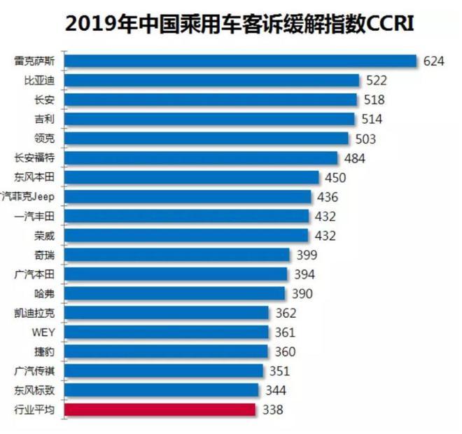 2019中国汽车客户之声(VOC+)研讨会暨颁奖典礼在京举行