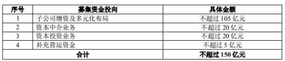 招商證券(600999.SH)不分紅要配股募150億 你怎么看?