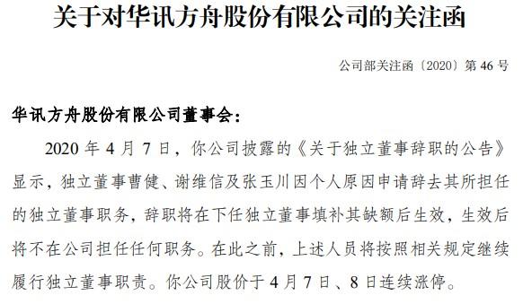 股价涨停背后 华讯方舟(000687)3独董同时辞职遭监管质疑!