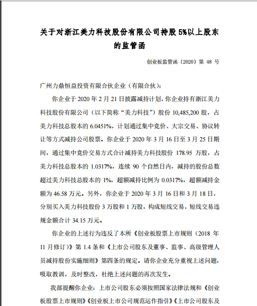 美力科技(300611)股东收监管函 涉违规短线交易