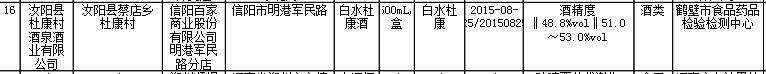 """酒泉酒业生产""""白水杜康""""被检出酒精度不合格 或为贴牌"""