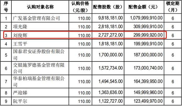 沃森生物(300142)劉俊輝3億定增康泰生物 太魔幻