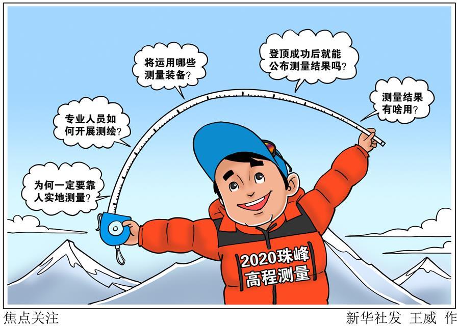 2020珠峰:為啥一定要靠人登頂?測量意義何在?
