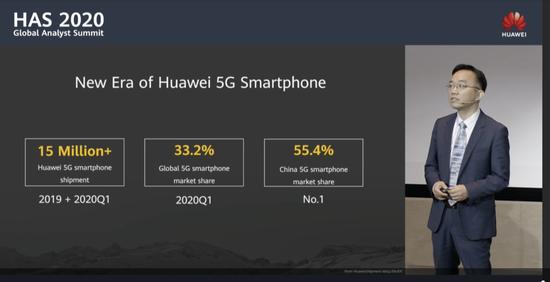 盛行:华为5G手机已出货1500万台 全球占比33.2%