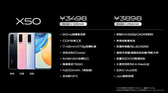 vivo发布最轻薄5G手机X50系列 行业内首款内置微云台机
