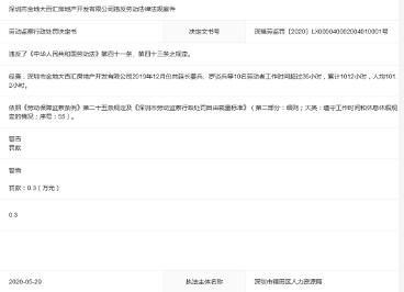 金地大百汇(600383)深圳遭罚 违反劳动法 一个月人均加班100小时