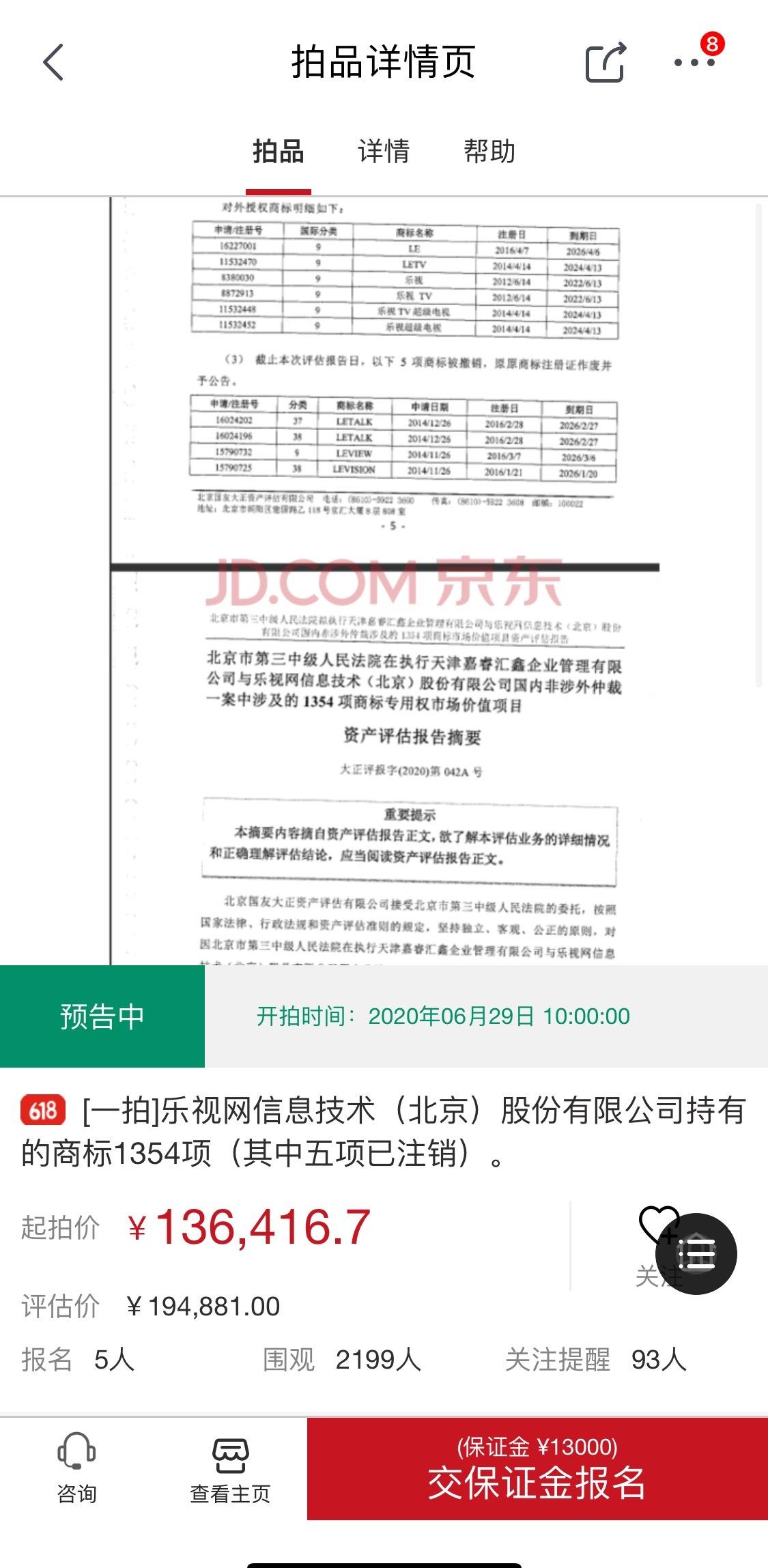 乐视1300多个商标将被拍卖 评估价格为19.4万元 报名人数寥寥