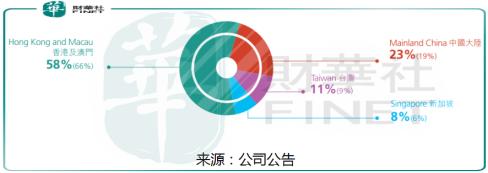 堡狮龙(00592-HK)易主求重生 李宁入股