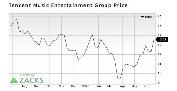 腾讯娱乐音乐集团表现强劲,值得投资者密切关注