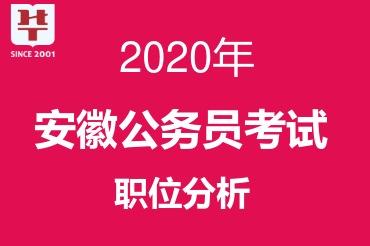 安徽省公务员考试 2020省考考试报名入口已开放