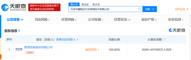 """联想控股关联公司退出P2P企业股东 仅剩""""干儿子""""翼龙贷"""