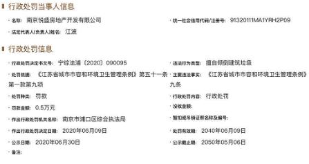 招商蛇口(001979)子公司 南京悦盛违法擅自倒建筑垃圾被罚