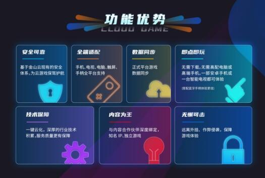 金山云游戏云黄康:云游戏是陈年佳酿 云游市场将迎来爆发拐点