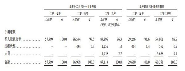 """中至科技三闯港股IPO:曾被犯罪分子利用""""开设虚拟赌场"""""""