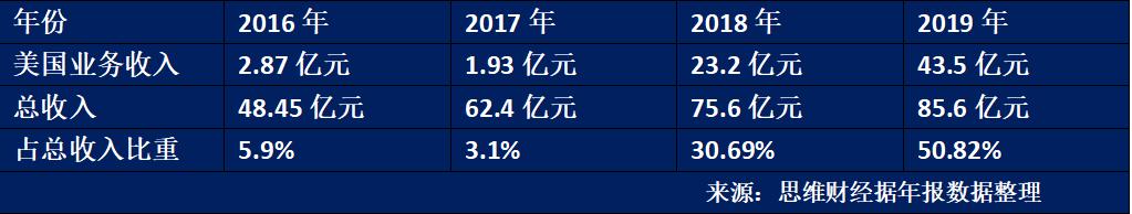 """朗诗地产(00106.HK)净利润同比跌59.2%  规模持续""""掉队"""""""