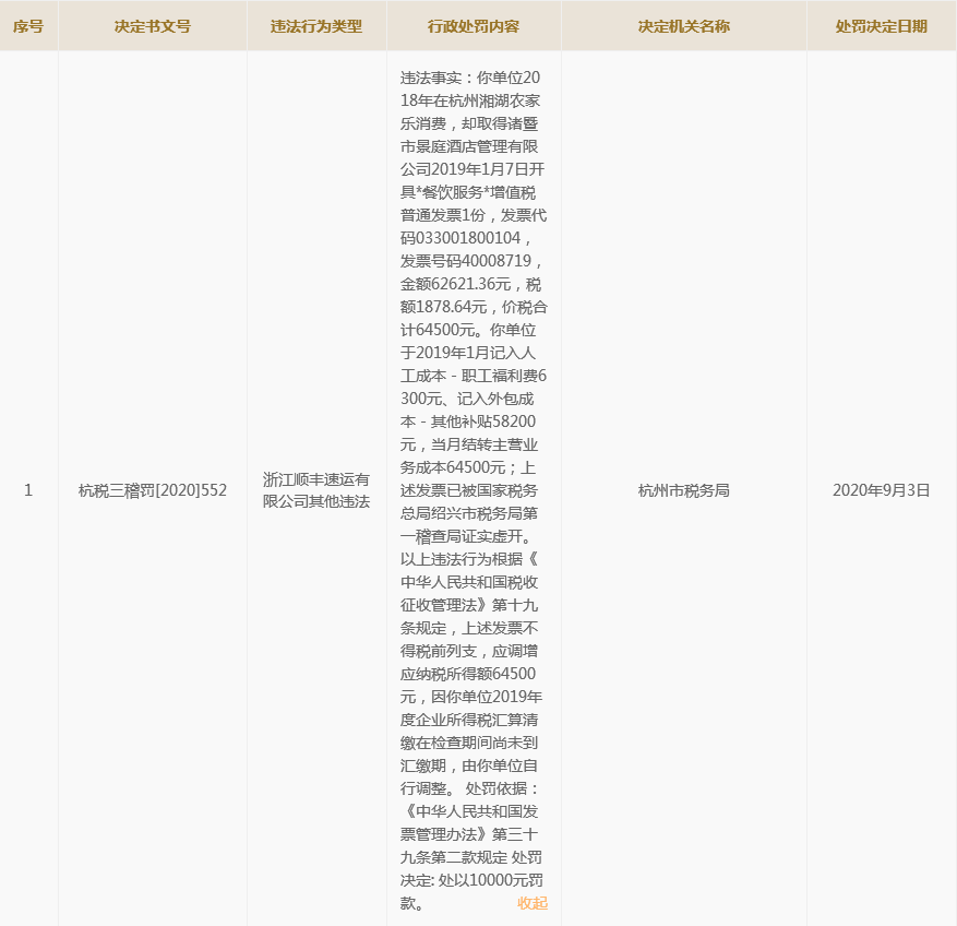 浙江顺丰速运违法虚开增值税发票 被罚1万元
