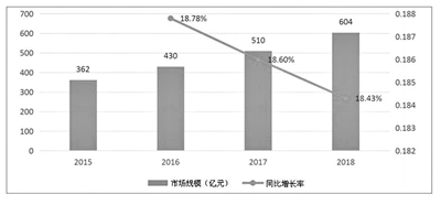 "体外诊断板块业绩""增肥"" 西陇科学等涨停"