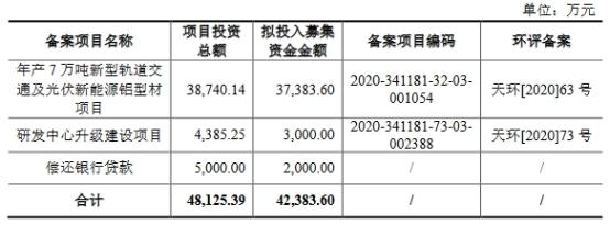 鑫铂股份(003038.SZ)换手率67%  净现比均低于0.6