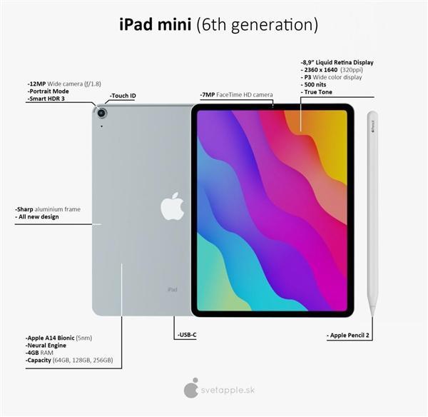 苹果iPad mini 6:首次采用全面屏为8.9英寸