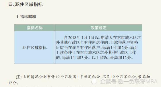 北京积分落户快速加分攻略来了 职住指标要有