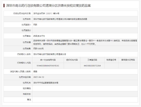 """深圳市南北药行连锁公司2家分店因""""药品违法""""被罚 张彪为法人"""