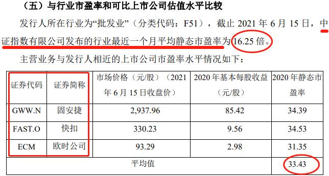 业绩增长欠佳资产盈利能力下滑等 咸亨国际IPO推迟发行