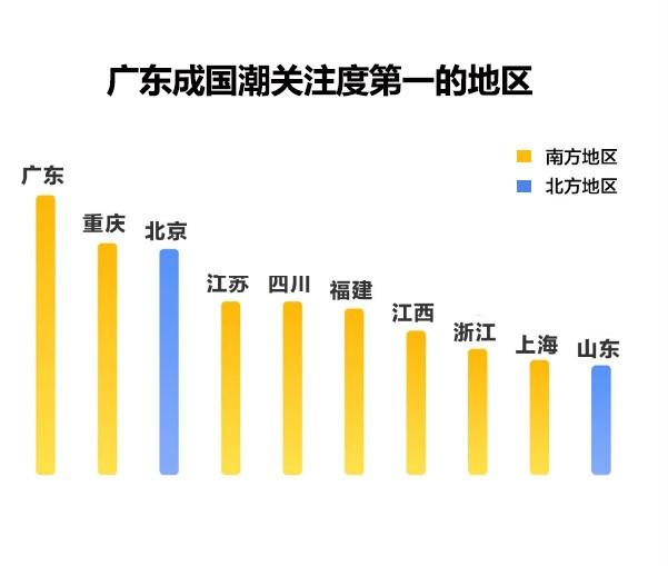 骄傲预警,好莱客、联邦、大自然木门这些刷爆家居圈的企业属于广东