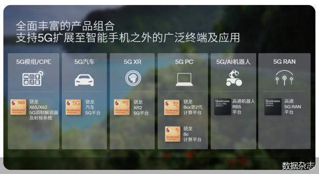 高通攜手生態伙伴 5G智能終端加速普及
