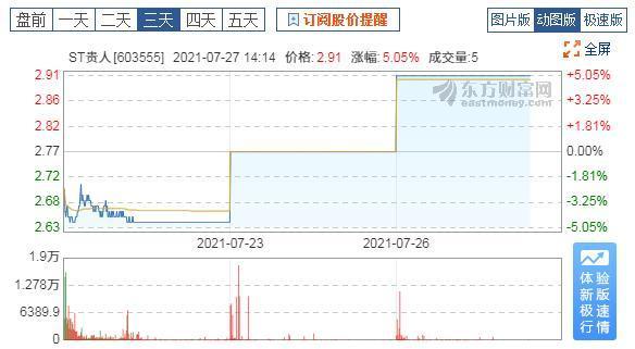 网友买爆贵人鸟 公司股价连续两日涨停