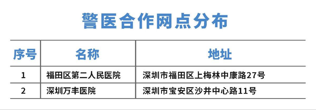 在深圳驾驶证到期怎么办理期满换证?期满换证方式及流程