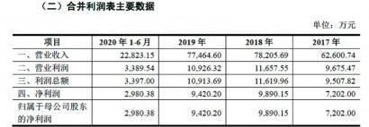 运机股份更新招股说明书 预计募集资金6.3亿元