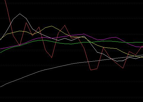 跌破发行价意味什么 大盘长期下跌人气低迷