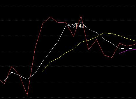 股票换手率低好还是高好?过高或者过低都不好