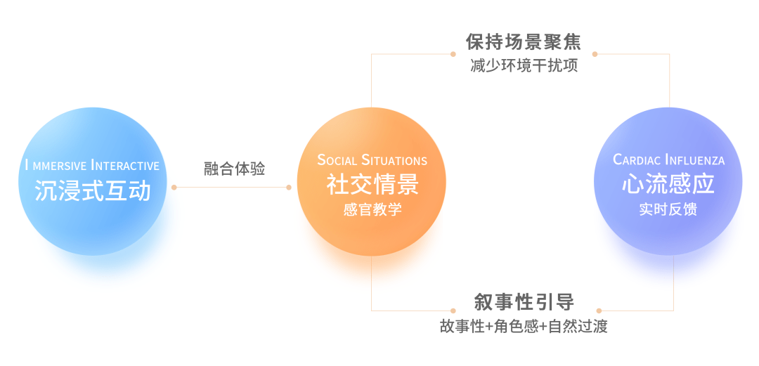 """恩啟榮獲""""2021智能科學創新產品優秀項目""""獎項"""