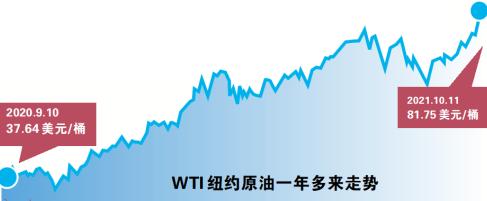 国内成品油价年内上调13次 机构称整体看好四季度油价