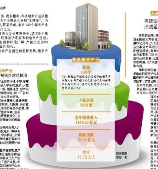 楼宇产业链怎样才能再拉长?加速传统产业向智能化发展